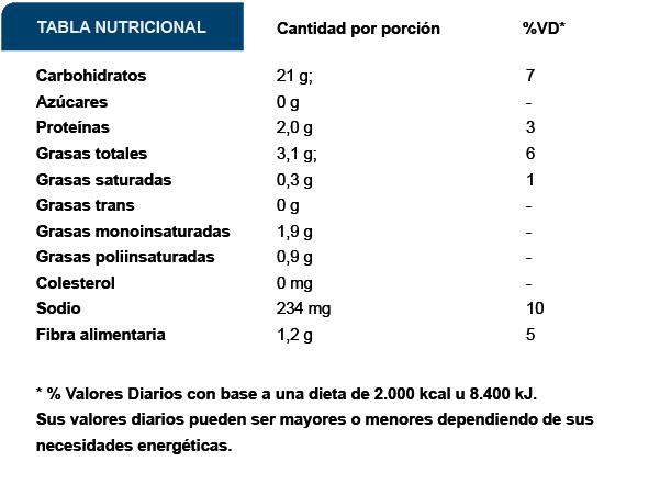 Tabla Nutricional Simplot Chips