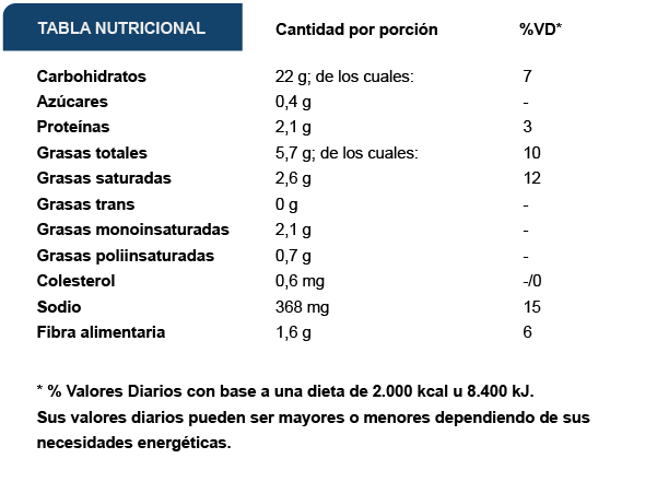 Tabla Nutricional Simplot Noisette