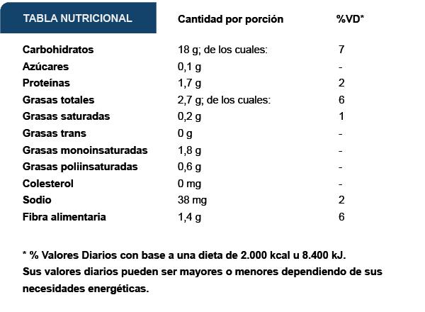 Tabla Nutricional Simplot Rústicas